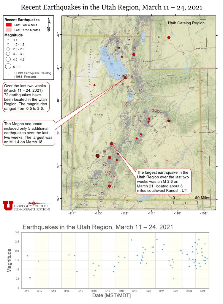 Recent Earthquakes in the Utah Region, March 11 – 24, 2021