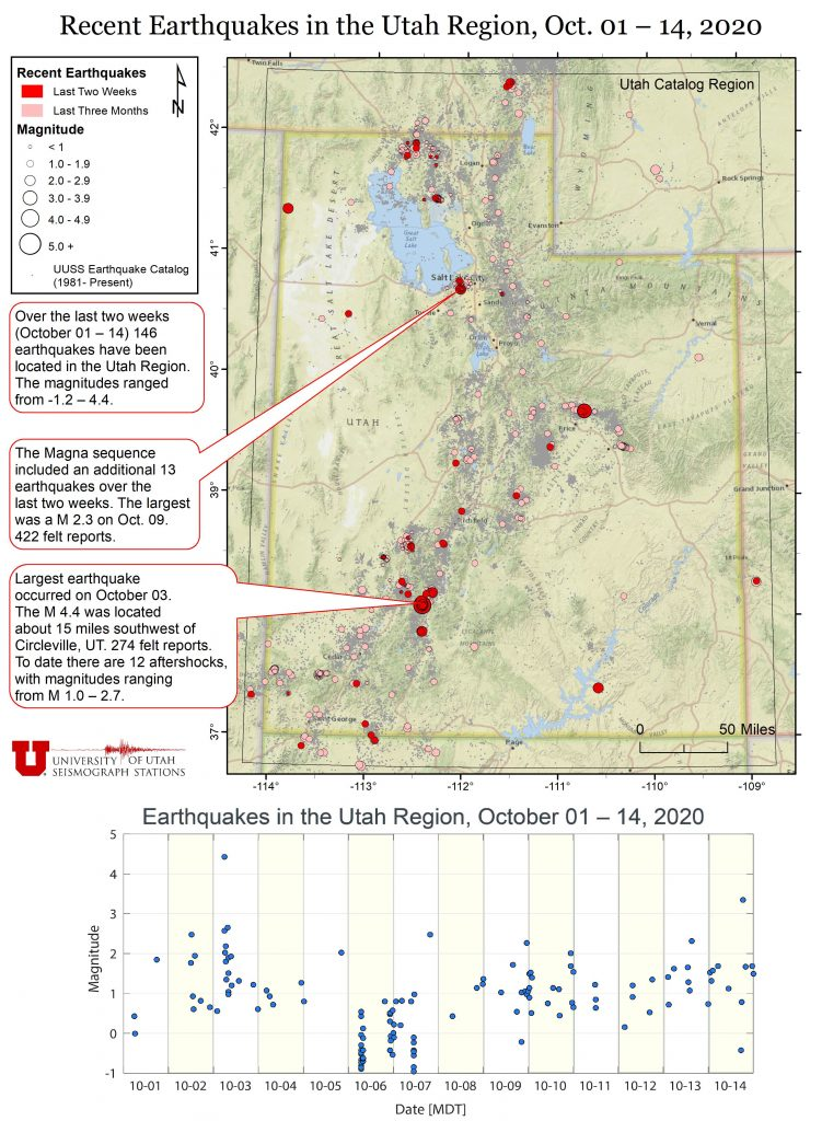 Recent Earthquakes in the Utah region Oct 1-14