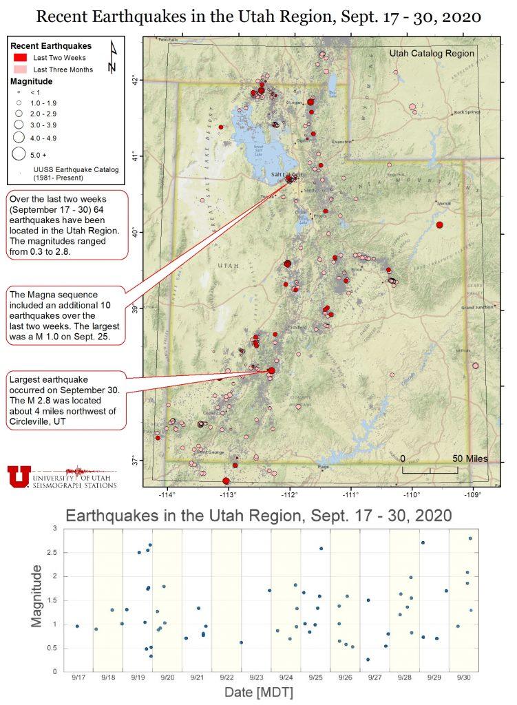 Recent Earthquakes in the Utah Region, September 17-30, 2020